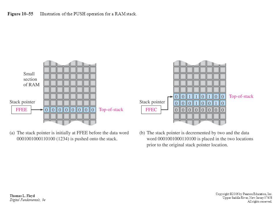 Figure 10–55 Illustration of the PUSH operation for a RAM stack. Thomas L. Floyd Digital Fundamentals, 9e Copyright ©2006 by Pearson Education, Inc. U