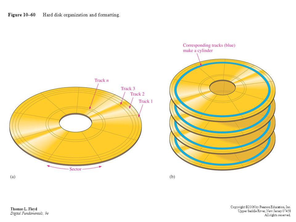 Figure 10–60 Hard disk organization and formatting. Thomas L. Floyd Digital Fundamentals, 9e Copyright ©2006 by Pearson Education, Inc. Upper Saddle R