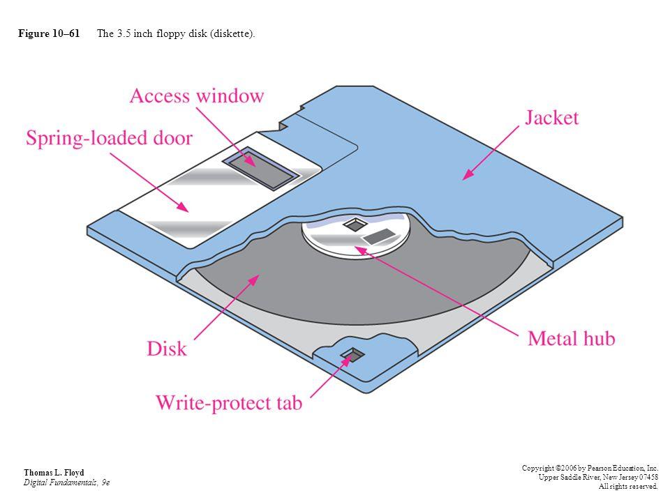 Figure 10–61 The 3.5 inch floppy disk (diskette). Thomas L. Floyd Digital Fundamentals, 9e Copyright ©2006 by Pearson Education, Inc. Upper Saddle Riv