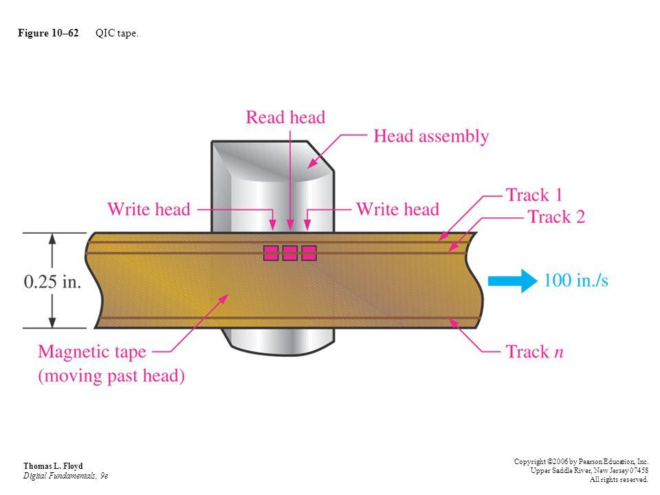 Figure 10–62 QIC tape. Thomas L. Floyd Digital Fundamentals, 9e Copyright ©2006 by Pearson Education, Inc. Upper Saddle River, New Jersey 07458 All ri