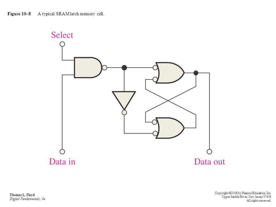 Figure 10–8 A typical SRAM latch memory cell. Thomas L. Floyd Digital Fundamentals, 9e Copyright ©2006 by Pearson Education, Inc. Upper Saddle River,