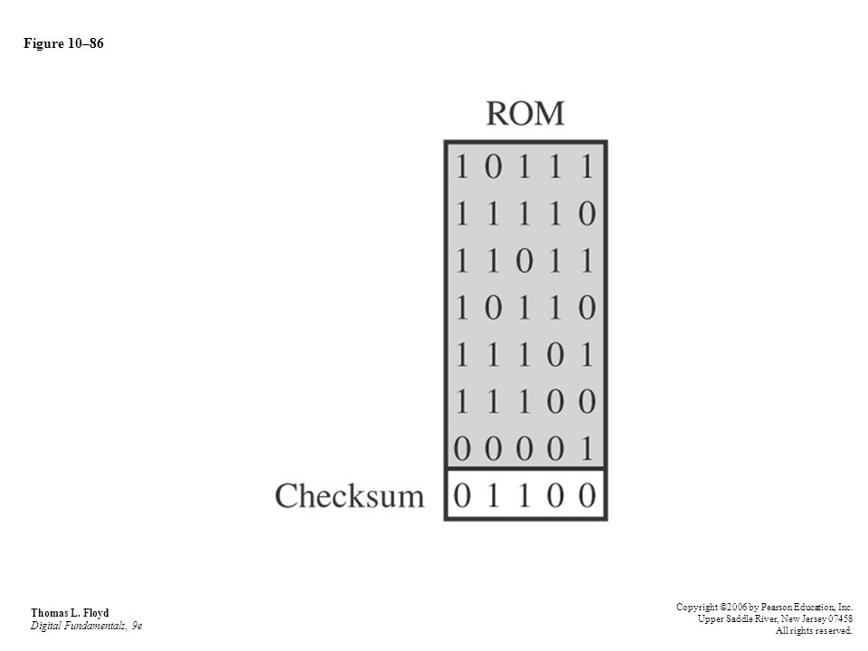 Figure 10–86 Thomas L. Floyd Digital Fundamentals, 9e Copyright ©2006 by Pearson Education, Inc. Upper Saddle River, New Jersey 07458 All rights reser