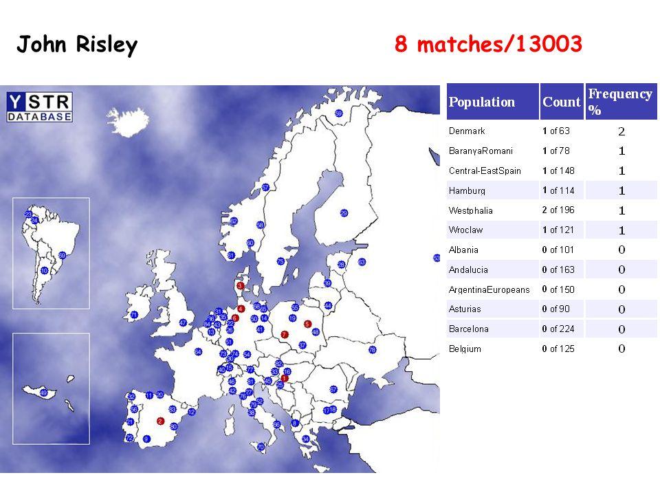 John Risley 8 matches/13003