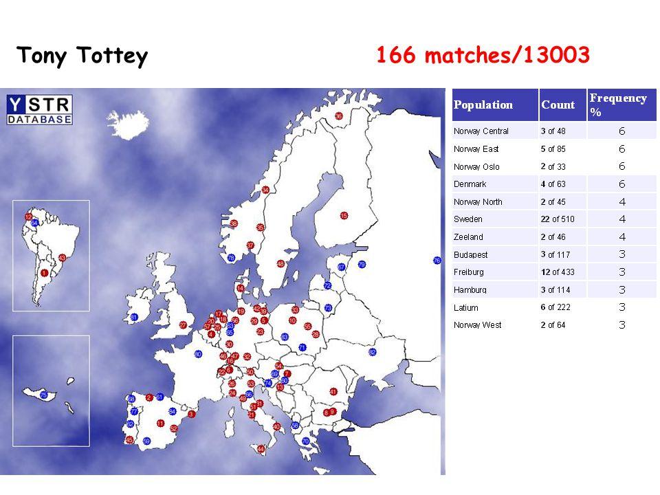 Tony Tottey166 matches/13003