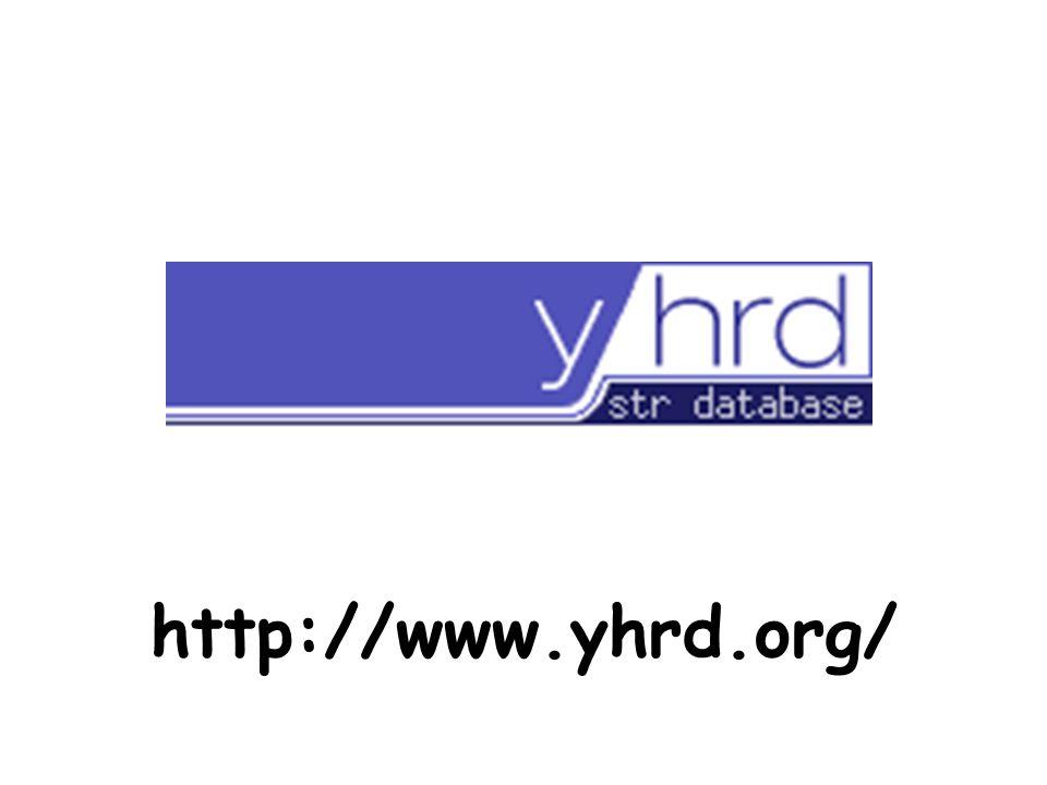 http://www.yhrd.org/