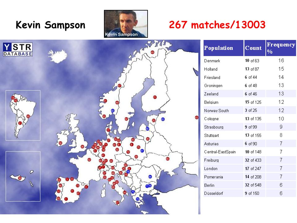 Richard Harding's Y-chromosome group One step mutation of one of his STR's: Top matches for each mutation: West Norway (2ce) Oslo Puglia (followed by Central Norway) Vasterbotten, Sweden Uppsala Denmark No mutation, top matches: Ostgotland-Jonköping, Sweden and Gröningen, Friesland: ~8% of men have a match.