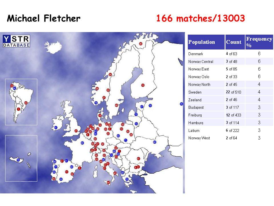Michael Fletcher166 matches/13003