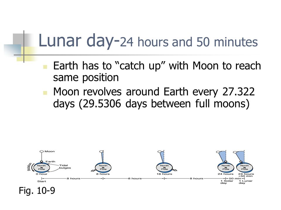 "Lunar day- 24 hours and 50 minutes Earth has to ""catch up"" with Moon to reach same position Moon revolves around Earth every 27.322 days (29.5306 days"