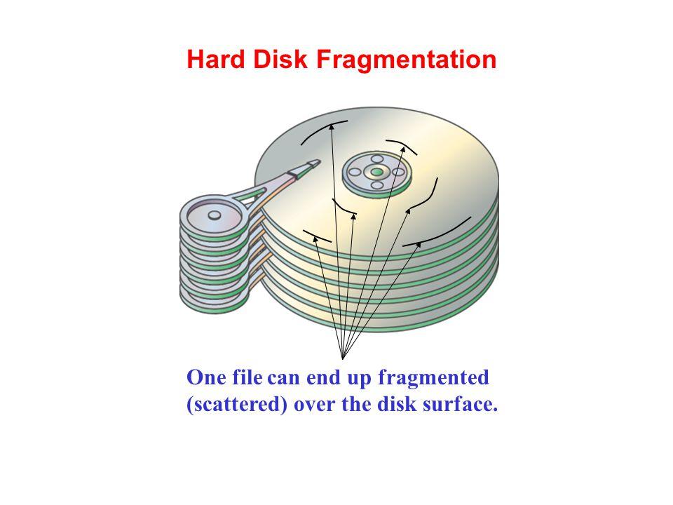 Hard Disk Fragmentation One file can end up fragmented (scattered) over the disk surface.