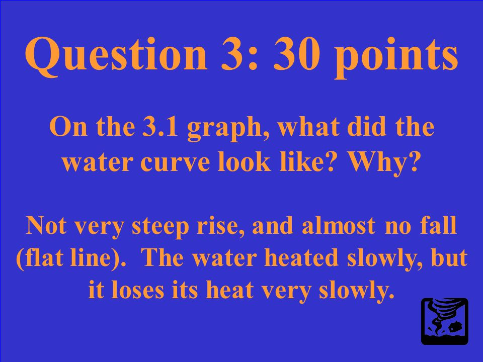 Question 3: 30 points On the 3.1 graph, what did the water curve look like? Why?
