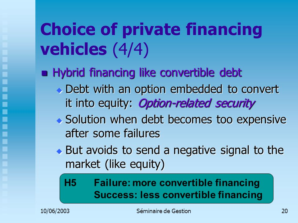 10/06/2003Séminaire de Gestion20 Choice of private financing vehicles (4/4) Hybrid financing like convertible debt Hybrid financing like convertible debt  Debt with an option embedded to convert it into equity: Option-related security  Solution when debt becomes too expensive after some failures  But avoids to send a negative signal to the market (like equity) H5 Failure: more convertible financing Success: less convertible financing