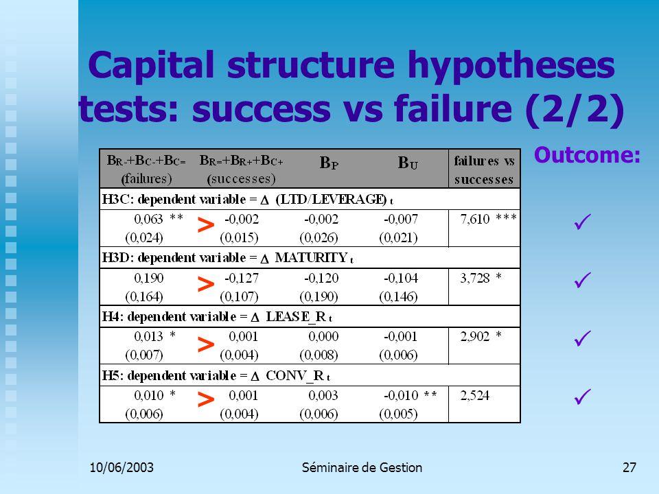 10/06/2003Séminaire de Gestion27 Capital structure hypotheses tests: success vs failure (2/2)  Outcome: > > > >