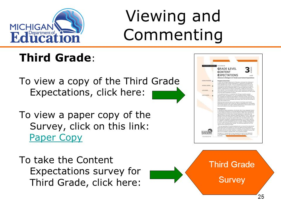 25 Viewing and Commenting Third Grade : To view a copy of the Third Grade Expectations, click here: To view a paper copy of the Survey, click on this link: Paper Copy To take the Content Expectations survey for Third Grade, click here: Second Grade Survey Third Grade Survey