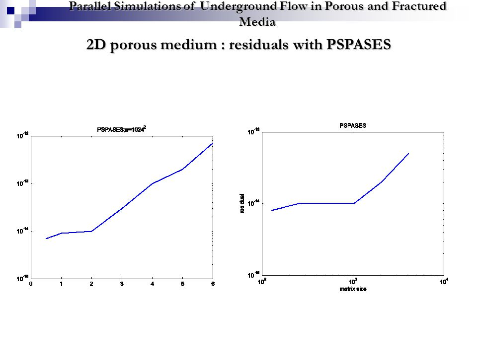 Parallel Simulations of Underground Flow in Porous and Fractured Media 2D porous medium : residuals with PSPASES