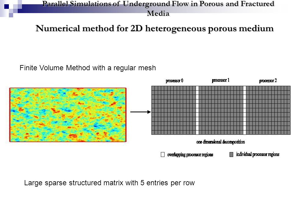 Numerical method for 2D heterogeneous porous medium Parallel Simulations of Underground Flow in Porous and Fractured Media Finite Volume Method with a regular mesh Large sparse structured matrix with 5 entries per row