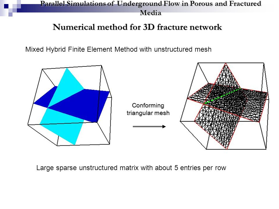 Conforming triangular mesh Parallel Simulations of Underground Flow in Porous and Fractured Media Mixed Hybrid Finite Element Method with unstructured mesh Large sparse unstructured matrix with about 5 entries per row Numerical method for 3D fracture network