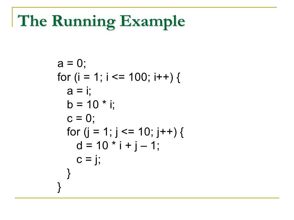 The Running Example a = 0; for (i = 1; i <= 100; i++) { a = i; b = 10 * i; c = 0; for (j = 1; j <= 10; j++) { d = 10 * i + j – 1; c = j; }
