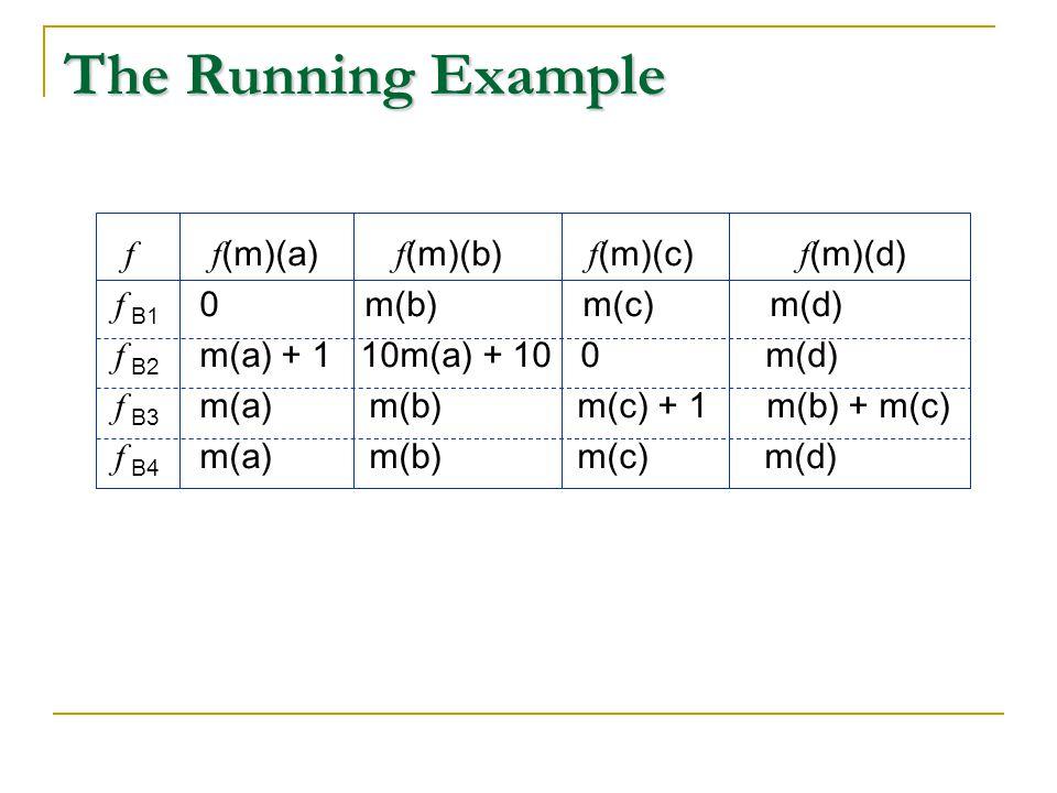 The Running Example f f (m)(a) f (m)(b) f (m)(c) f (m)(d) f B1 0 m(b) m(c) m(d) f B2 m(a) + 1 10m(a) + 10 0 m(d) f B3 m(a) m(b) m(c) + 1 m(b) + m(c) f B4 m(a) m(b) m(c) m(d)
