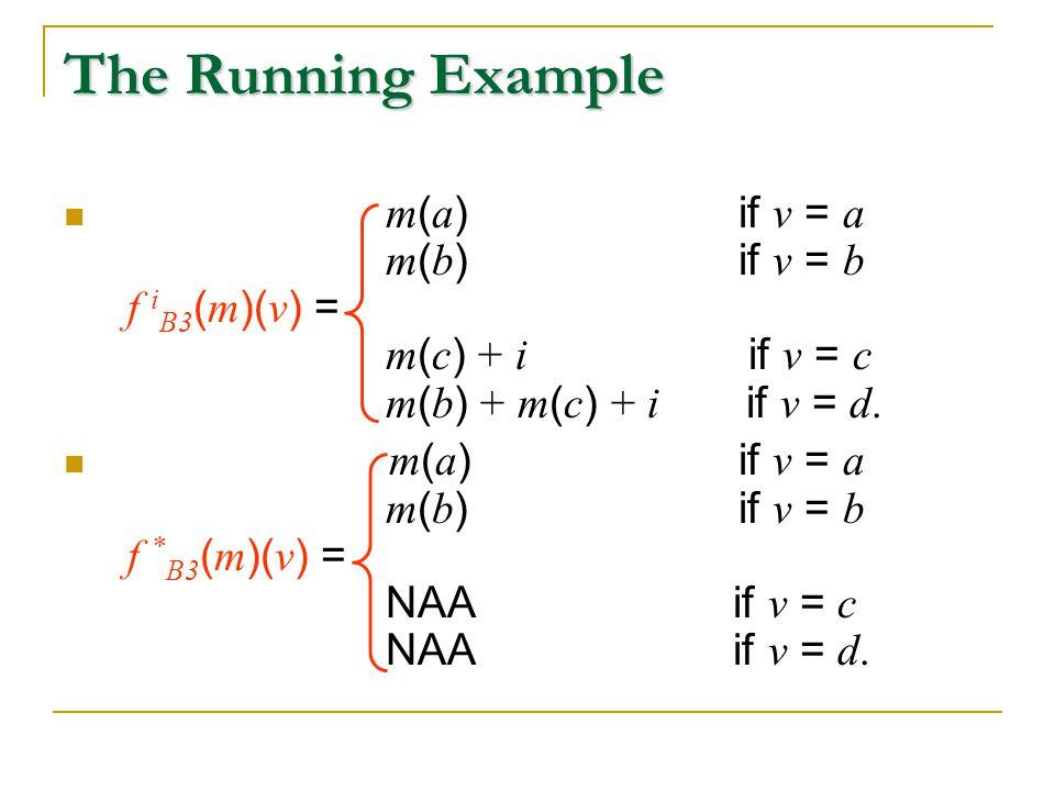 The Running Example m ( a ) if v = a m ( b ) if v = b f i B3 ( m )( v ) = m ( c ) + i if v = c m ( b ) + m ( c ) + i if v = d.