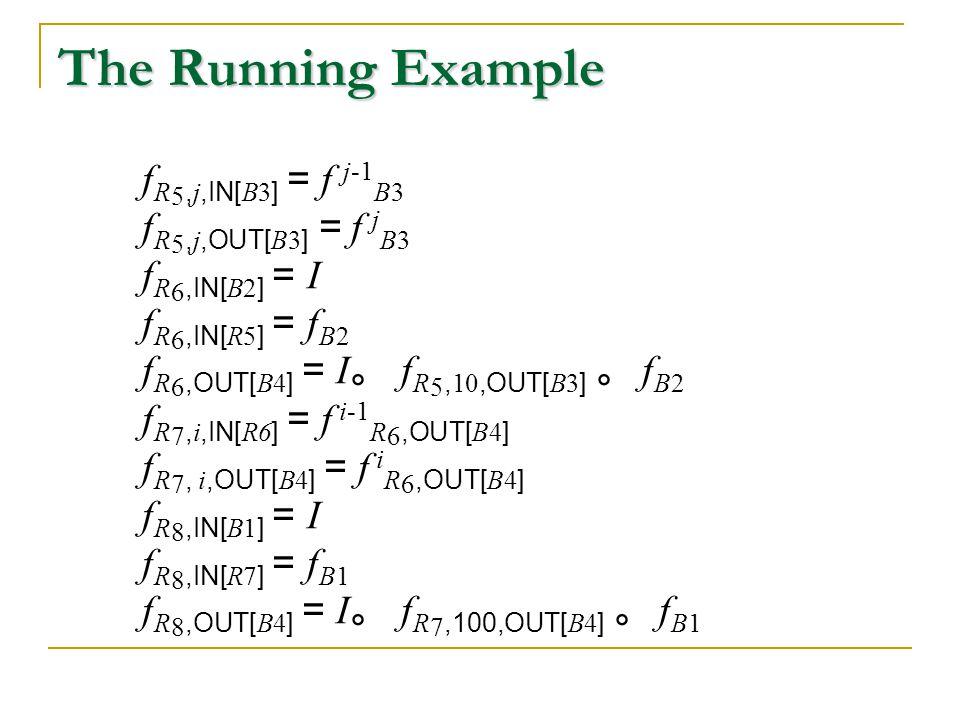 The Running Example f R 5, j,IN[ B3 ] = f j-1 B3 f R 5, j,OUT[ B3 ] = f j B3 f R 6,IN[ B2 ] = I f R 6,IN[ R5 ] = f B2 f R 6,OUT[ B4 ] = I 。 f R 5, 10,OUT[ B3 ] 。 f B2 f R 7, i,IN[ R6 ] = f i-1 R 6,OUT[ B4 ] f R 7, i,OUT[ B4 ] = f i R 6,OUT[ B4 ] f R 8,IN[ B1 ] = I f R 8,IN[ R7 ] = f B1 f R 8,OUT[ B4 ] = I 。 f R 7,100,OUT[ B4 ] 。 f B1