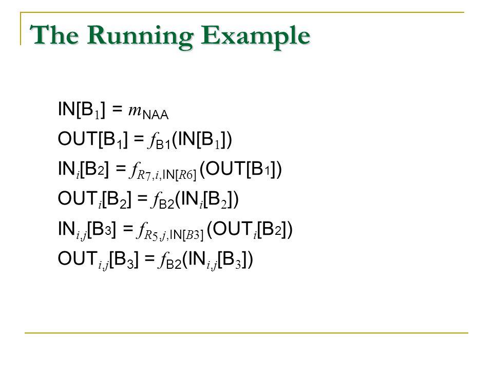 The Running Example IN[B 1 ] = m NAA OUT[B 1 ] = f B1 (IN[B 1 ]) IN i [B 2 ] = f R 7, i,IN[ R6 ] (OUT[B 1 ]) OUT i [B 2 ] = f B2 (IN i [B 2 ]) IN i, j [B 3 ] = f R 5, j,IN[ B3 ] (OUT i [B 2 ]) OUT i, j [B 3 ] = f B2 (IN i, j [B 3 ])
