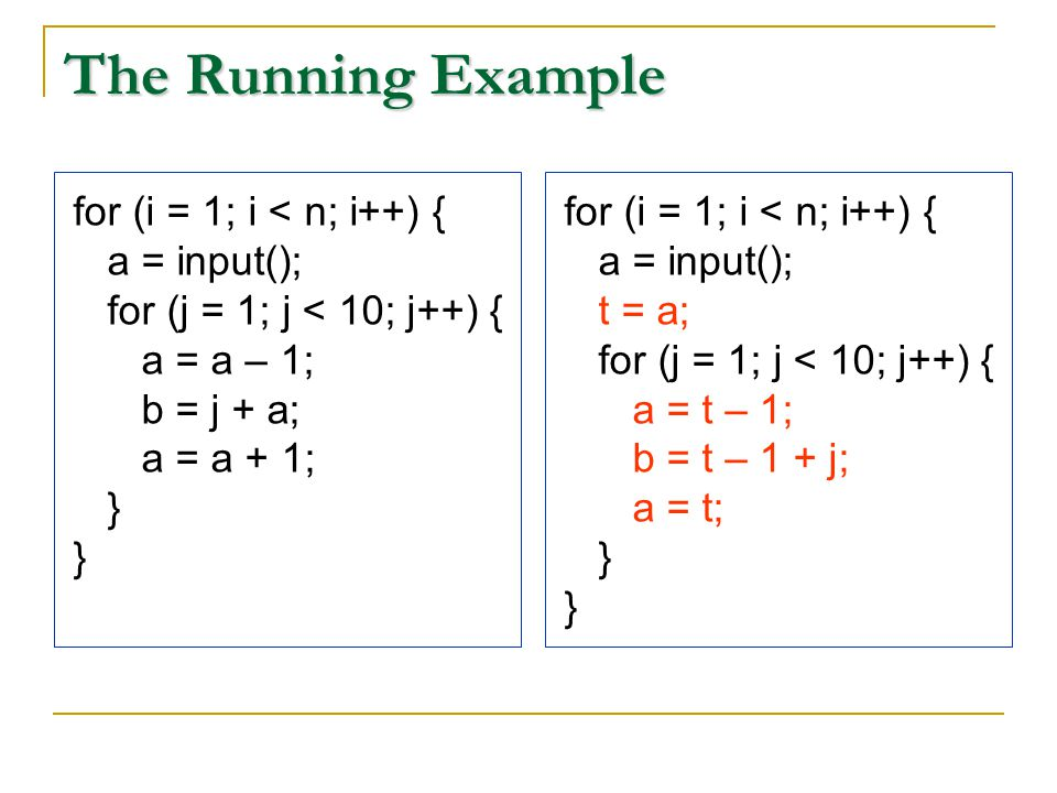 The Running Example for (i = 1; i < n; i++) { a = input(); for (j = 1; j < 10; j++) { a = a – 1; b = j + a; a = a + 1; } for (i = 1; i < n; i++) { a = input(); t = a; for (j = 1; j < 10; j++) { a = t – 1; b = t – 1 + j; a = t; }