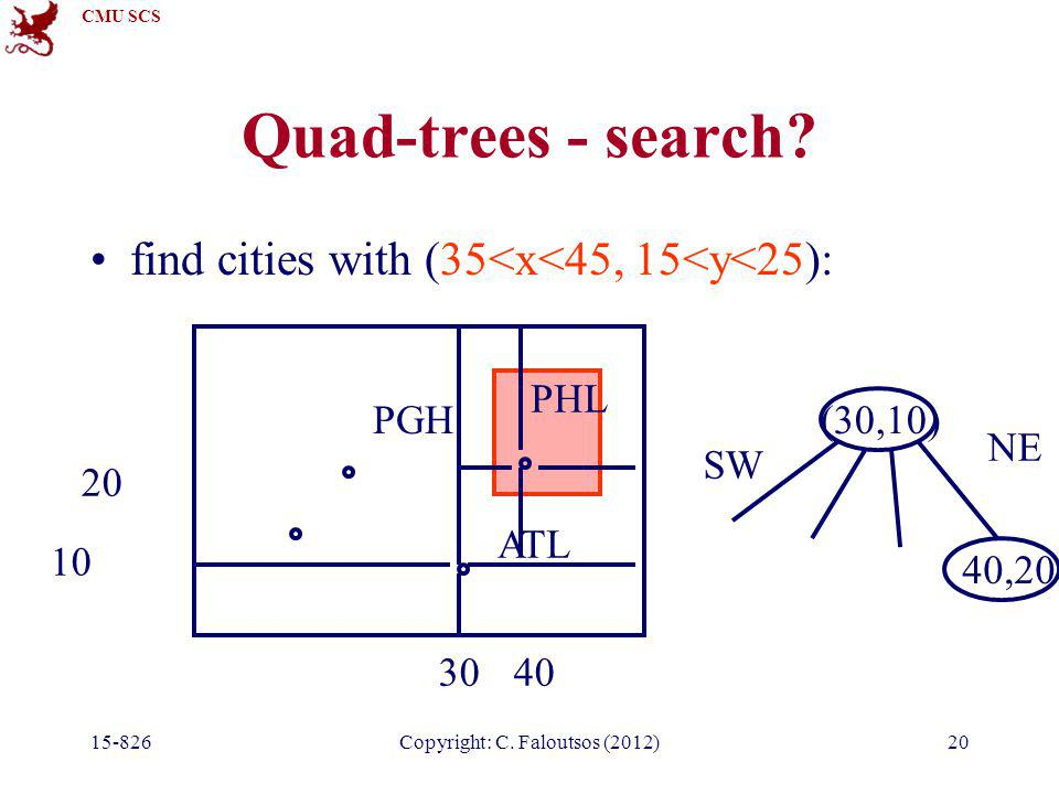 CMU SCS 15-826Copyright: C. Faloutsos (2012)20 Quad-trees - search.
