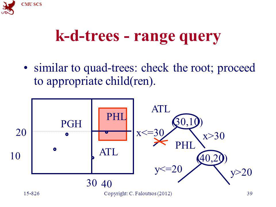 CMU SCS 15-826Copyright: C. Faloutsos (2012)39 k-d-trees - range query similar to quad-trees: check the root; proceed to appropriate child(ren). PGH A