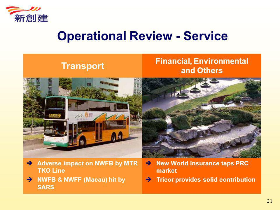 21 Operational Review - Service  Adverse impact on NWFB by MTR TKO Line  NWFB & NWFF (Macau) hit by SARS Transport  New World Insurance taps PRC market  Tricor provides solid contribution Financial, Environmental and Others
