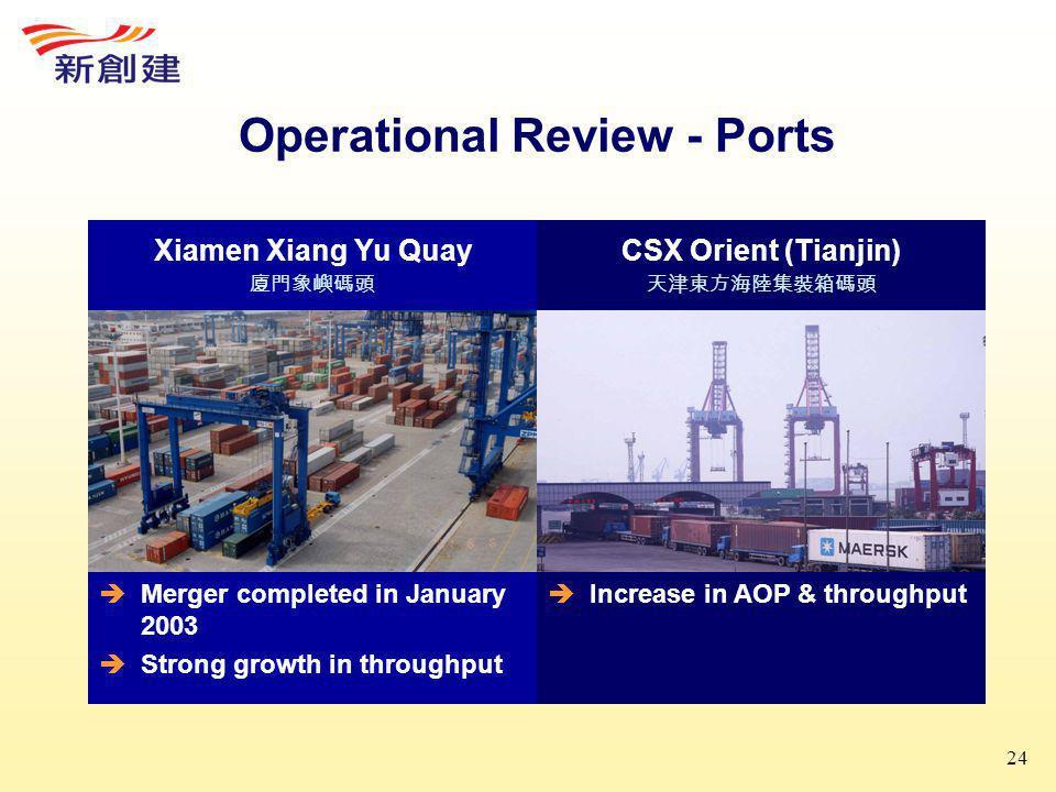 24 Operational Review - Ports  Increase in AOP & throughput CSX Orient (Tianjin) 天津東方海陸集裝箱碼頭  Merger completed in January 2003  Strong growth in throughput Xiamen Xiang Yu Quay 廈門象嶼碼頭