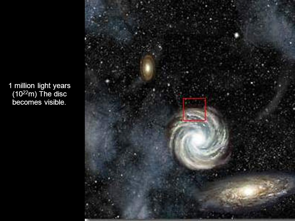 1 million light years (10 22 m) The disc becomes visible.
