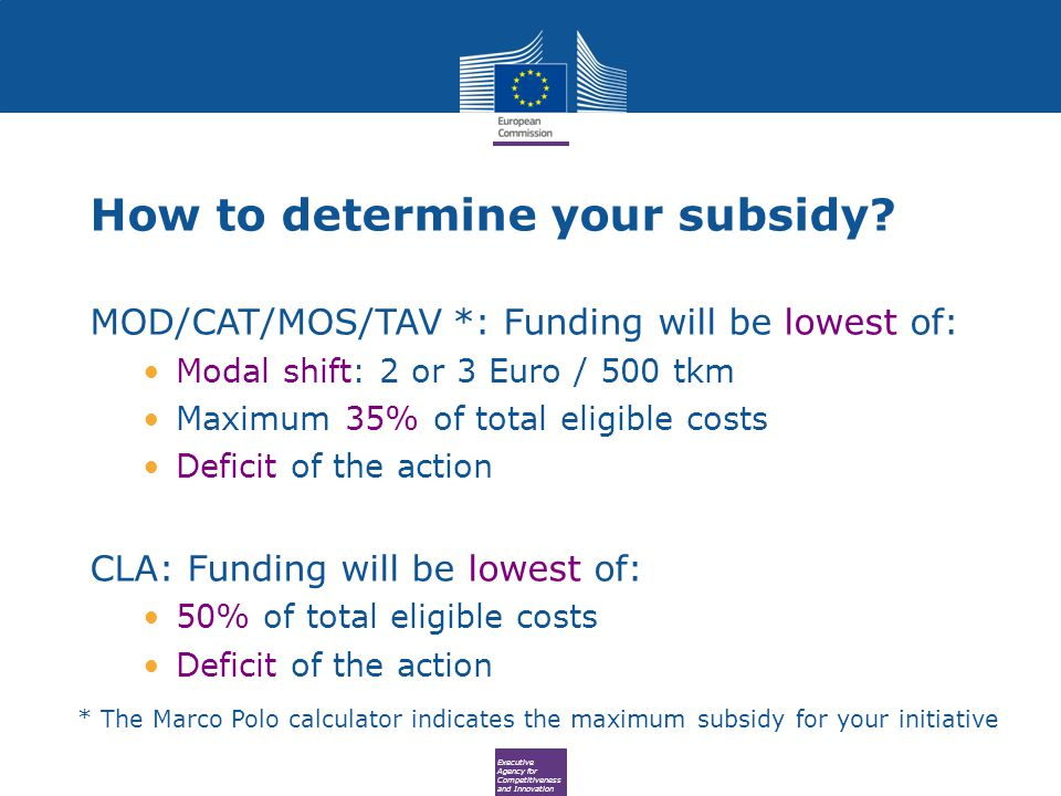 Executive Agency for Competitiveness and Innovation How to determine your subsidy.