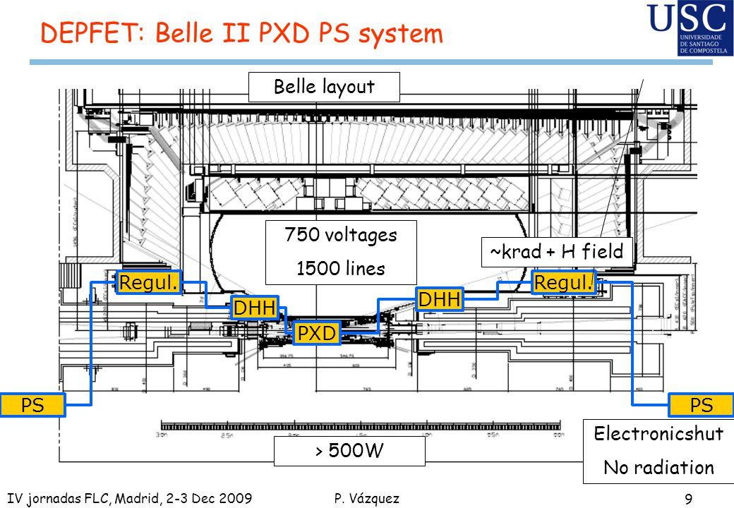 P. Vázquez DEPFET: Belle II PXD PS system 9 IV jornadas FLC, Madrid, 2-3 Dec 2009 Regul. DHH PXD PS Regul. DHH PS Electronicshut No radiation ~krad +