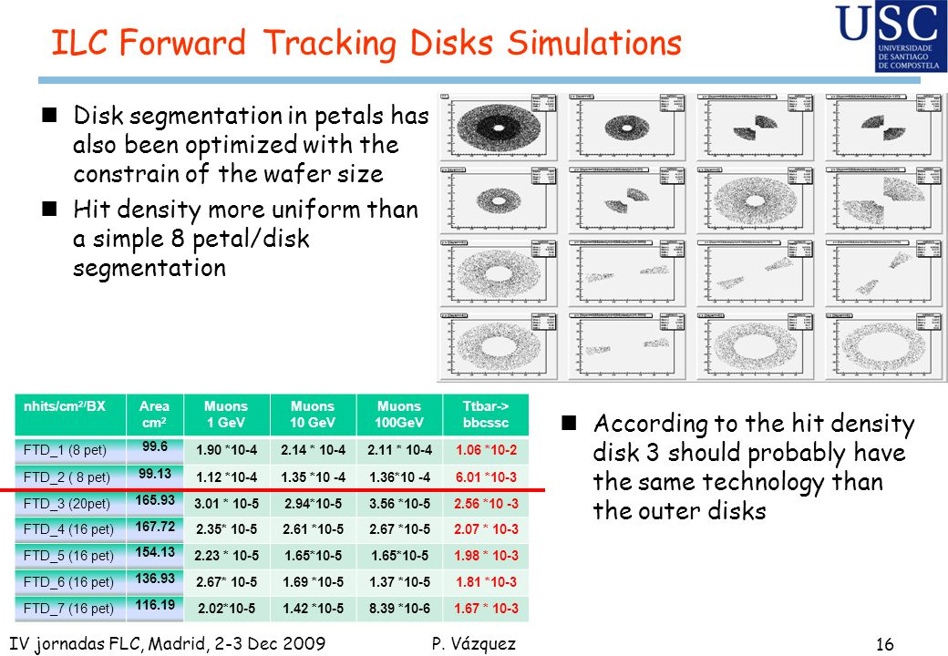 P. Vázquez ILC Forward Tracking Disks Simulations nDisk segmentation in petals has also been optimized with the constrain of the wafer size nHit densi