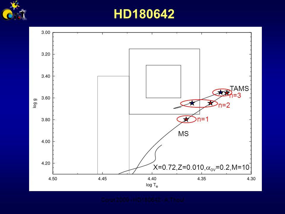 Corot 2009 - HD180642 - A.Thoul HD180642 TAMS MS X=0.72,Z=0.010,  ov =0.2,M=10 n=1 n=2 n=3