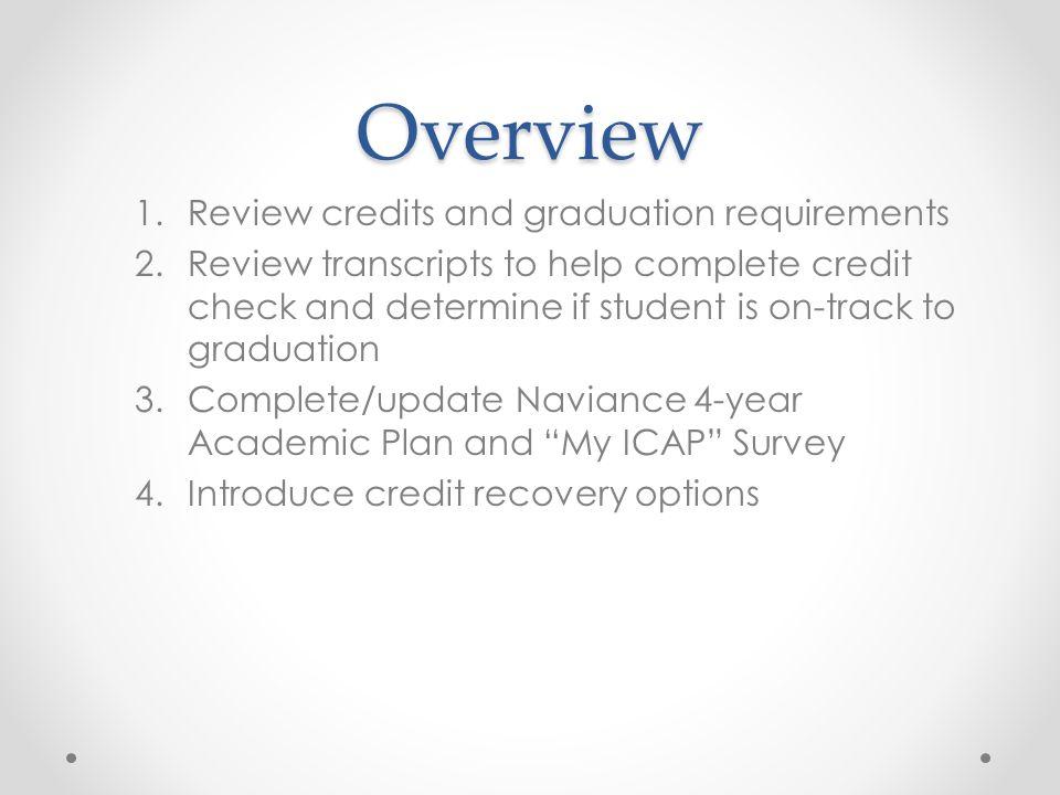 Academic Plan & ICAP Survey Click about me Click to take the following surveys Course Plan Survey ICAP Survey Complete each surveys and click