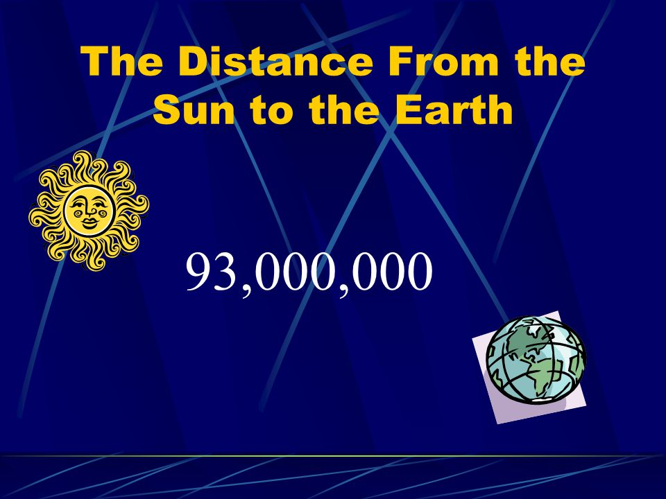 The Distance From the Sun to the Earth 93,000,000