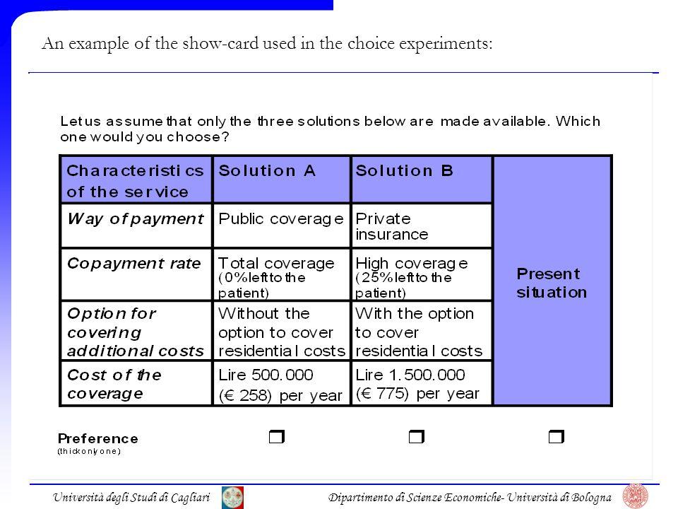 Università degli Studi di CagliariDipartimento di Scienze Economiche- Università di Bologna An example of the show-card used in the choice experiments: