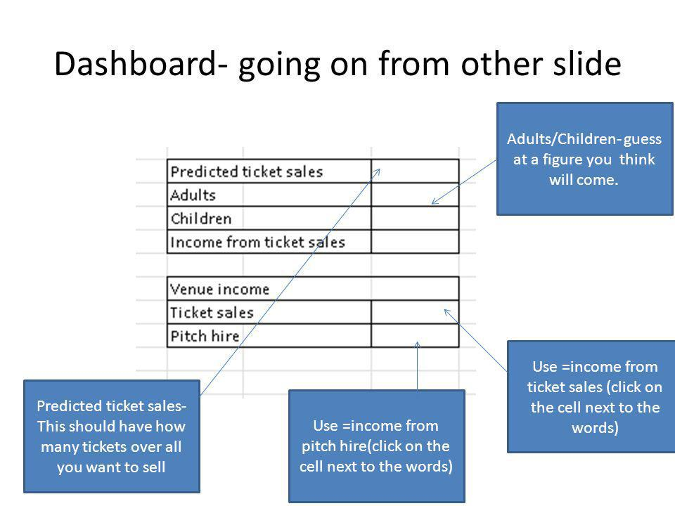 Dashboard- going on from other slide Predicted ticket sales- This should have how many tickets over all you want to sell Adults/Children- guess at a figure you think will come.