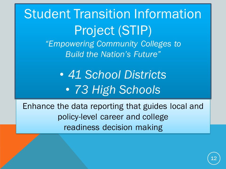 Student Transition Information Project (STIP) Empowering Community Colleges to Build the Nation's Future 41 School Districts 73 High Schools Student Transition Information Project (STIP) Empowering Community Colleges to Build the Nation's Future 41 School Districts 73 High Schools Enhance the data reporting that guides local and policy-level career and college readiness decision making Enhance the data reporting that guides local and policy-level career and college readiness decision making 12