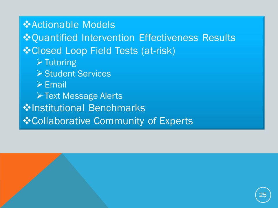  Actionable Models  Quantified Intervention Effectiveness Results  Closed Loop Field Tests (at-risk)  Tutoring  Student Services  Email  Text Message Alerts  Institutional Benchmarks  Collaborative Community of Experts 25