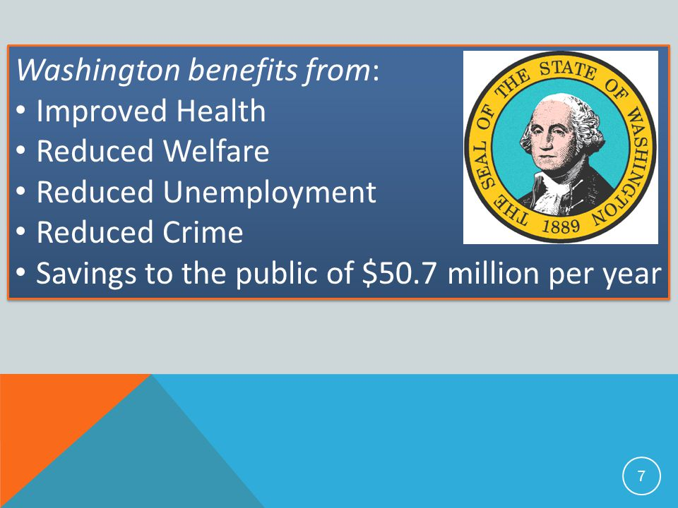 Washington benefits from: Improved Health Reduced Welfare Reduced Unemployment Reduced Crime Savings to the public of $50.7 million per year Washington benefits from: Improved Health Reduced Welfare Reduced Unemployment Reduced Crime Savings to the public of $50.7 million per year 7