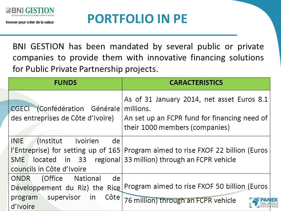 PORTFOLIO IN PE FUNDSCARACTERISTICS CGECI (Confédération Générale des entreprises de Côte d'Ivoire) As of 31 January 2014, net asset Euros 8.1 millions.