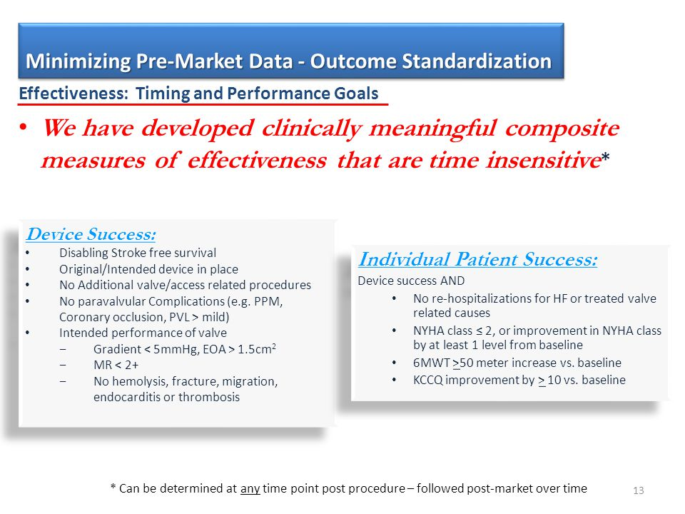 Effectiveness: Timing and Performance Goals Device Success: Disabling Stroke free survival Original/Intended device in place No Additional valve/access related procedures No paravalvular Complications (e.g.