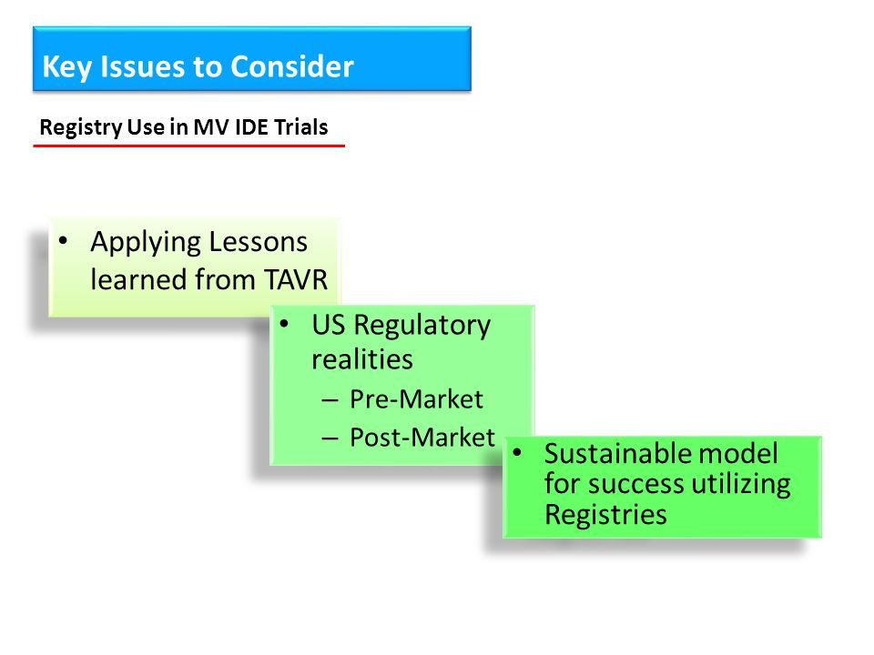 Key Issues to Consider Registry Use in MV IDE Trials Applying Lessons learned from TAVR US Regulatory realities – Pre-Market – Post-Market US Regulatory realities – Pre-Market – Post-Market Sustainable model for success utilizing Registries