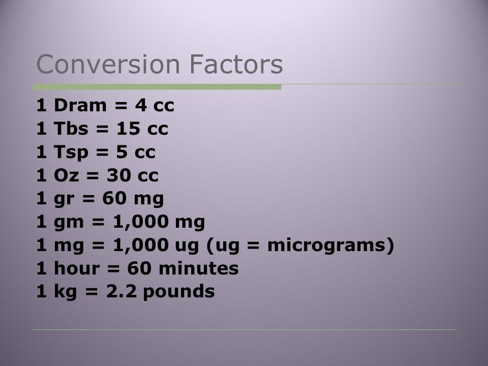 Conversion Factors 1 Dram = 4 cc 1 Tbs = 15 cc 1 Tsp = 5 cc 1 Oz = 30 cc 1 gr = 60 mg 1 gm = 1,000 mg 1 mg = 1,000 ug (ug = micrograms) 1 hour = 60 minutes 1 kg = 2.2 pounds