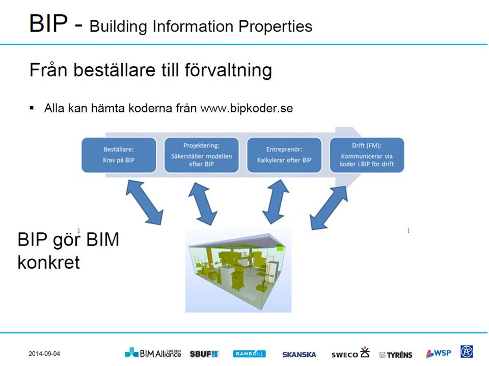 SWEDEN Specification solutions and strategies in Sweden Copenhagen, 20 November 2014 Väino Tarandi, BIM Alliance Sweden/KTH