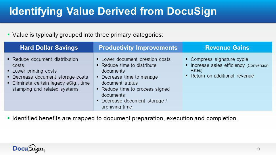  Value is typically grouped into three primary categories:  Identified benefits are mapped to document preparation, execution and completion. 13 Ide