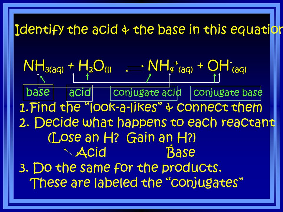 Bronsted-Lowry Acids & Bases A B-L Acid is a proton (H + ) donor A B-L Base is a proton (H + ) acceptor.
