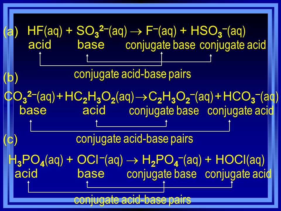 Identify the acid, base, conjugate acid, conjugate base, and conjugate acid-base pairs: acidbase conjugate acidconjugate base HC 2 H 3 O 2 (aq) + H 2